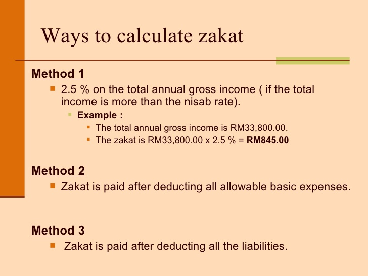 Calculation of Zakat