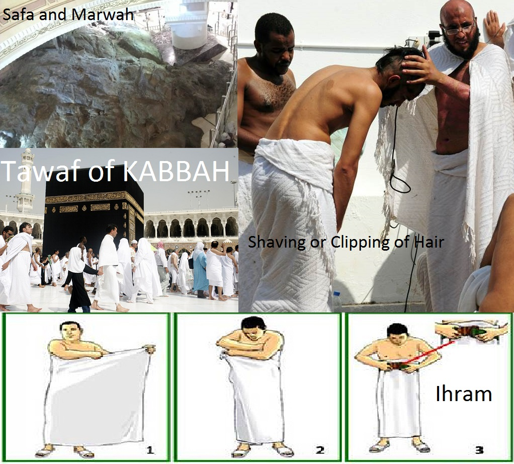 How to Perform Umrah First Time